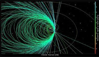 SpaceByEli: 🌠 COSMOS ║ @AsteroidTracker and more ║ 14.Ago.201...