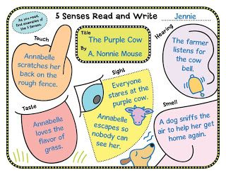 poems with sensory image graphic organizer | If we stand on our ...