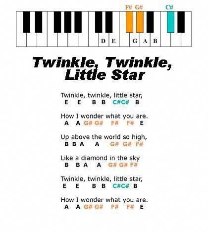 learn to play piano lessons how to online teacher near me