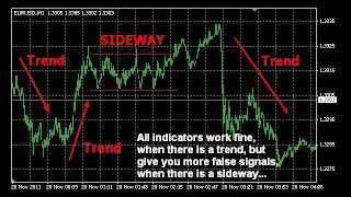 Best Forex Indicator Tags Forex Indicator Best Forex Indicator