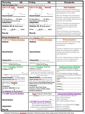 Lesson Planning Idea  Weekly Lesson Plan Template Lesson Plan