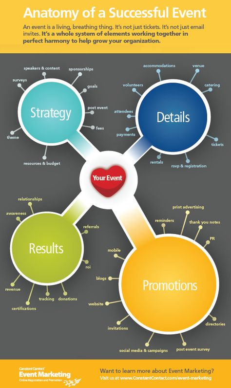 the anatomy of marketing positioning strategy 10 marketing intelligence & planning 12,4 the theory and practice of marketing positioning strategy a definition of positioning strategy in the.