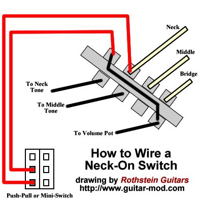 Strat Wiring Mods Wiring Diagram Database
