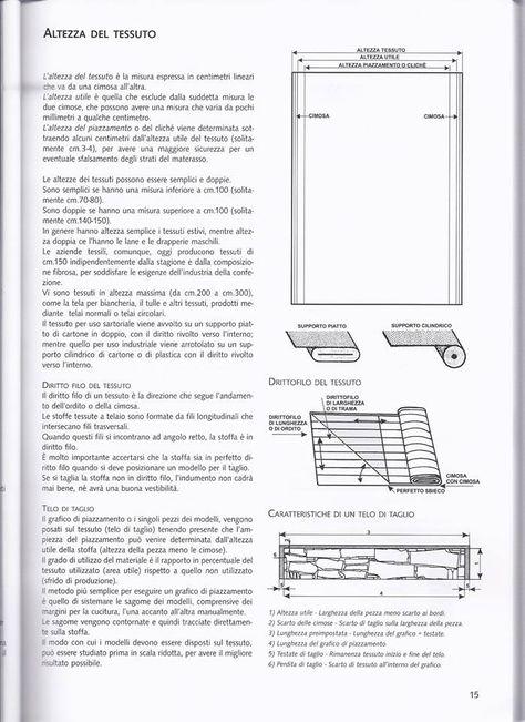 L Angolo Del Materasso.Pin Su Vol 1 La Tecnica Dei Modelli Donna Uomo