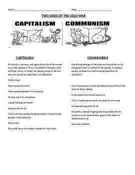 Cold War 2 Economic Sides Communism Vs Capitalism Capitalism