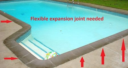 Pool Coping Expansion Joint Concrete Pool Pool Pool Maintenance