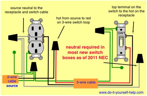 c1f310d492fd540137b702f219e3e35c diy pipe electrical wiring wiring diagram for a 20 amp double receptacle circuit breaker  at edmiracle.co