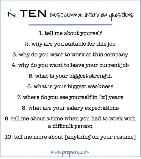How to answer the most common interview questions