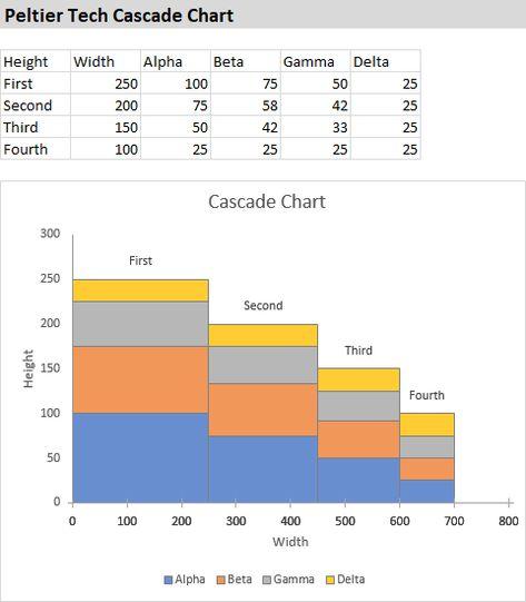 Peltier Tech Cluster Stack Bar Chart Easily Created Using Peltier
