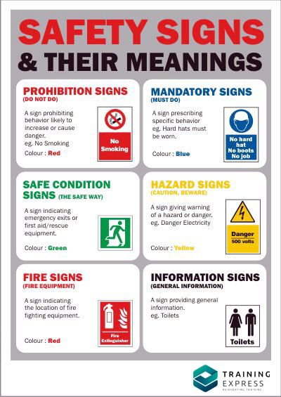 Safety Signs Safety Signs Funny Safety Signs For Kids Safety