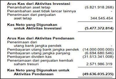 32++ Soal analisa laporan keuangan info