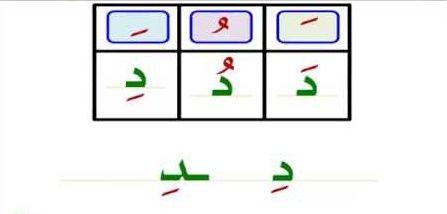 حرف الدال بالحركات Arabic Alphabet For Kids Alphabet For Kids Arabic Alphabet