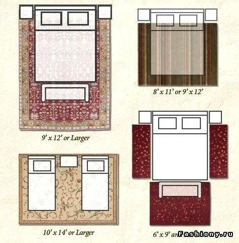Rug Size For King Bed Proper Rug Size For King Bed Best Ideas