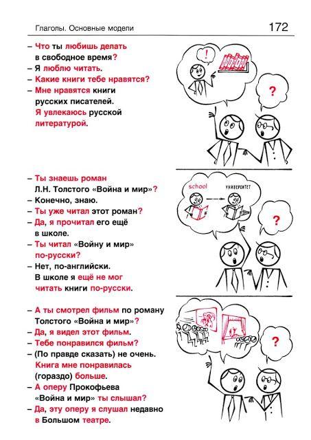 G G Malyshev Russkaya Grammatika V Kartinkah Dlya Nachinayushih Kto Gde Kogda Grammatika Uroki Pisma Uroki Chteniya