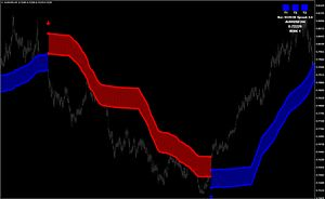 Forex Venom Pro Trading System Indicator No Repaint Buy Sell
