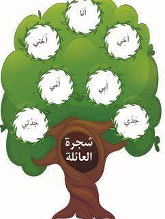 نماذج متعددة لإنشاء شجرة العائلة المستوى الأول Arabic Alphabet For Kids Learning Arabic Alphabet For Kids