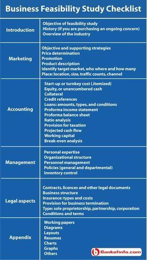 Business Feasibility Study Checklist Business Checklist