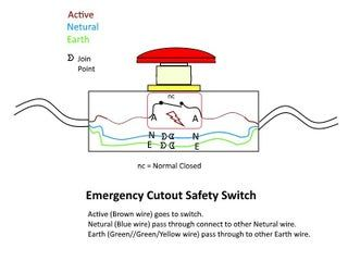Emergency Stop Button Home Electrical Wiring Safety Switch Emergency