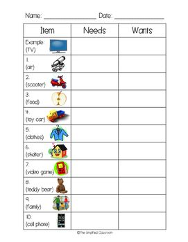 Needs Vs Wants Color In Worksheet And Anchor Chart Template