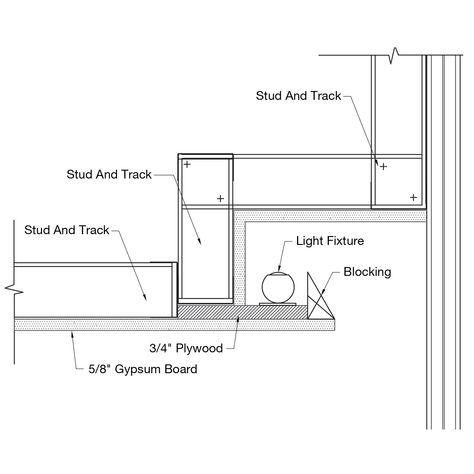 LED cove lighting Phillips design guide | cove light | Pinterest ...