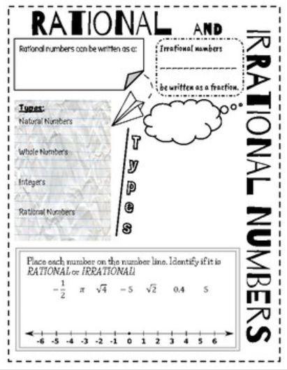 Rational Irrational Doodle Notes Pre Algebra Algebra I Pre Algebra Worksheets Algebra Worksheets Doodle Notes Rational and irrational worksheets