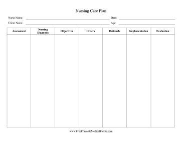 patient care plan template