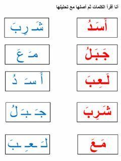 تحليل الكلمات Language Arabic Grade Level روضة أولى School Subject اللغة العربية Main Conte Arabic Alphabet For Kids Learn Arabic Alphabet Alphabet For Kids