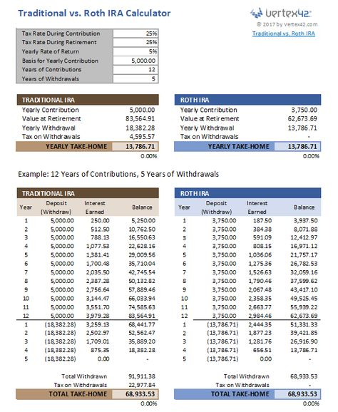 Best 25+ Roth ira calculator ideas on Pinterest Roth ira tax - net pay calculator