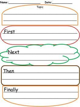 Hamburger Graphic Organizer Free Graphic Organizers Graphic Organizers Writing Graphic Organizers