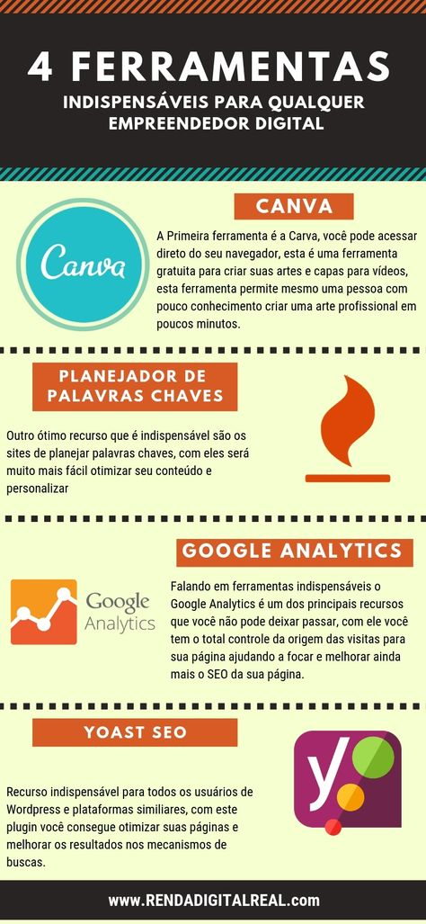 Ferramentas para Marketing Digital Indispensáveis