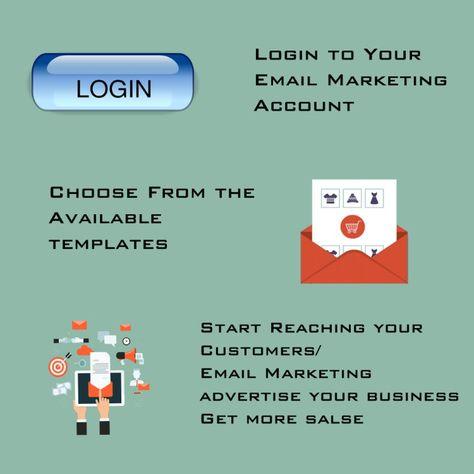 Logos Importance In Social Media Marketing | knowandask