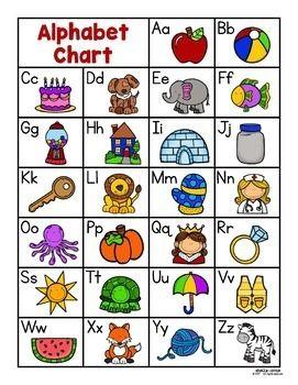 Alphabet Chart Alphabet Chart Printable Alphabet Charts Alphabet Kindergarten