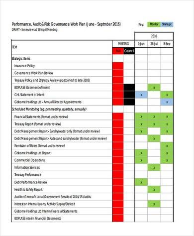 Work Plan Definitions Examples And Templates Work Plans How