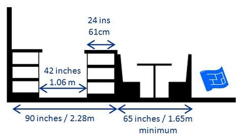 kitchen island designs 3ft plan cutout