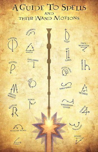 Spells Jpg Harry Potter Spells Harry Potter Spells List Harry Potter Spell Book