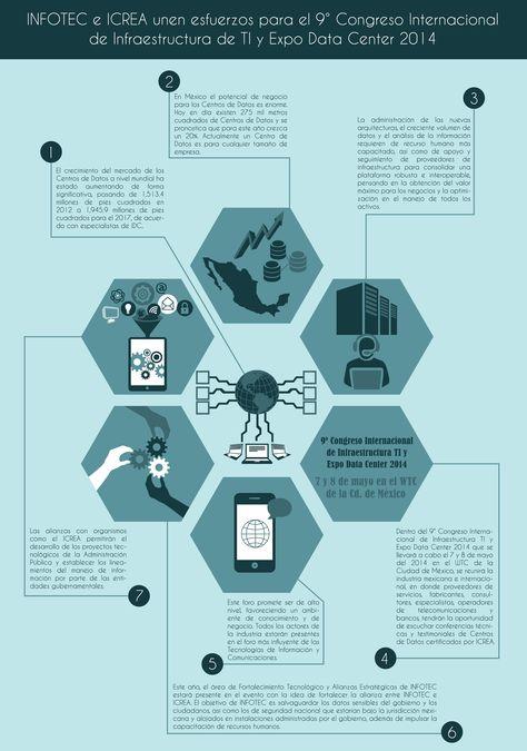 INFOTEC e ICREA unen esfuerzos para el 9° Congreso Internacional de Infraestructura de TI y Expo Data Center 2014 #infografia #infographic #CentrodeDatos #DataCenter #TI #expodatacenter #icrea #infotec @Infotec México