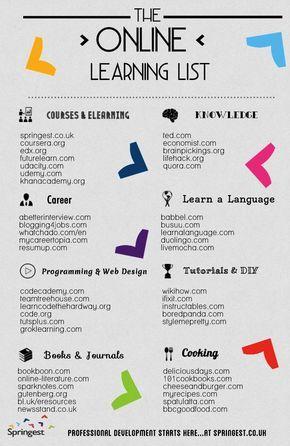 The Ultimate List of Online Learning Infographic - e-Learning Infographics http://elearninginfographics.com/ultimate-list-online-learning-infographic/?utm_source=feedburner&utm_medium=email&utm_campaign=Feed%3A+eLearningInfographics+%28eLearningInfographics%29