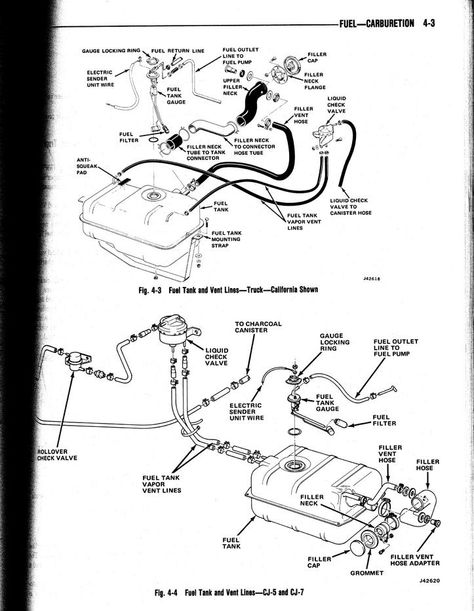 83 cj7 fuel line diagram basic wiring diagram u2022 rh dev spokeapartments com Jeep CJ7 Engine Diagram Jeep Vacuum Line Diagrams