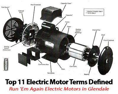 11 Electric Motor Repair ideas   electric motor, repair, motorPinterest