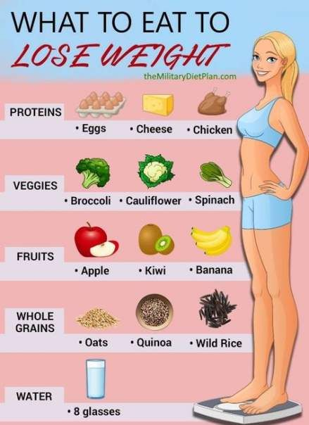 best diet for a 56 year old woman