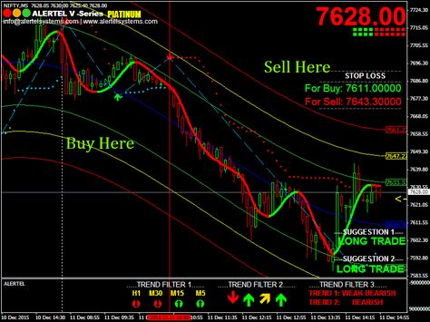 Forex Signal Software Software Cool Things To Buy Technical