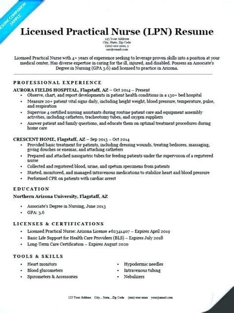 Pin By Wanda Miller On Resume Nursing Resume Examples Lpn Resume Student Nurse Resume