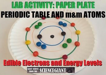 Lab Paper Plate Periodic Table And M M Atoms Energy Levels And Electrons Atom Activities Lab Activities Periodic Table