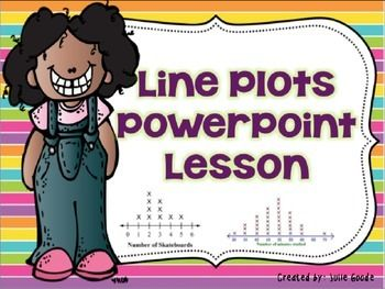 math worksheet : line plot powerpoint  math math measurement and data collection : Fractions For 2nd Grade Powerpoint