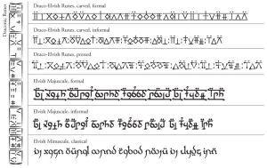 Draconic to Elvish Script Evolution by JohnRaptor | Alphabet