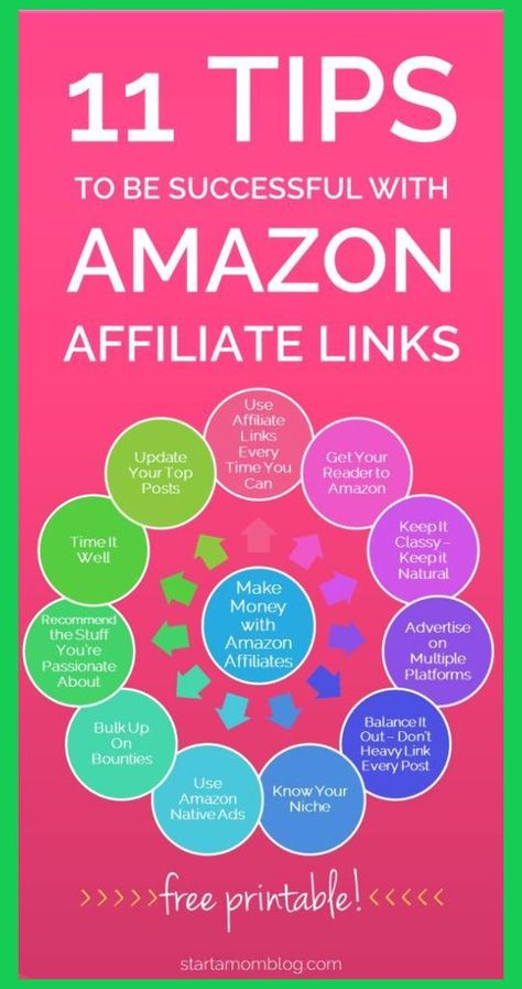 Amazon Affiliate Tips | Passive Income Blogging: How to Make $1,051 with an Amazon Affiliate ...