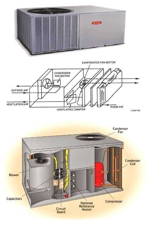 Electrical Knowhow Electrical Wiring Diagr Refrigeration And Air Conditioning Hvac Air Conditioning Electrical Wiring