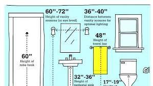 Related Image Towel Rack Bathroom Towel Rack Bathroom Towels