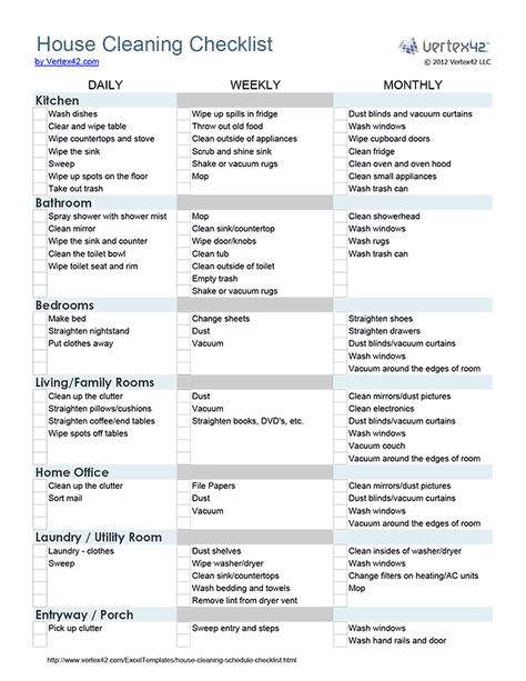 photo relating to Printable House Cleaning Checklist Pdf identify Pinterest