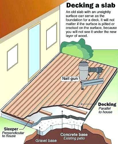 deck over concrete sleepers